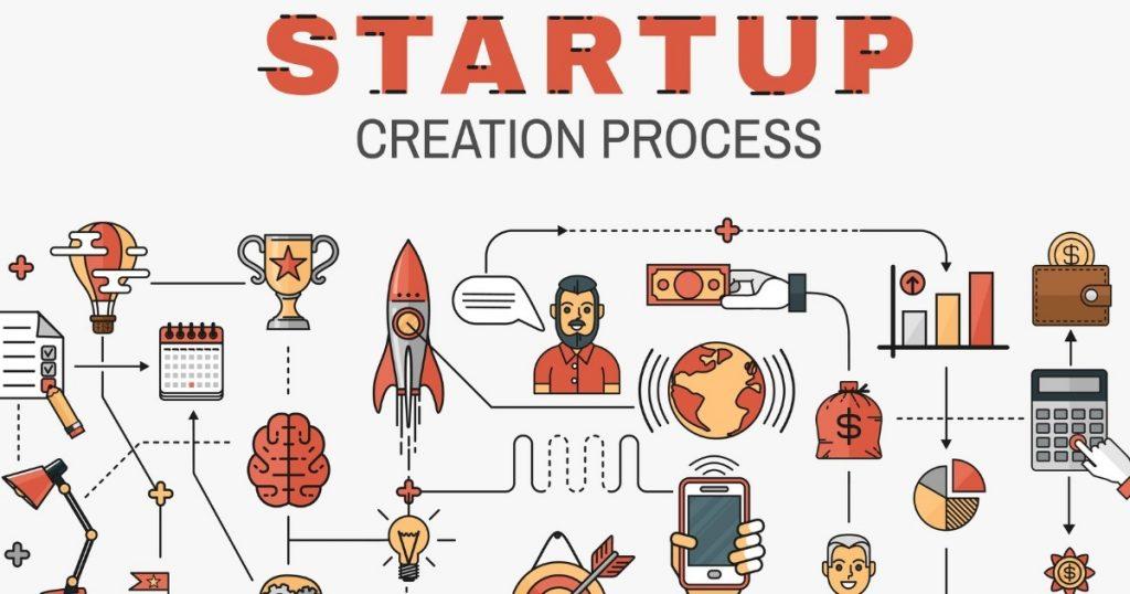 avviare una startup