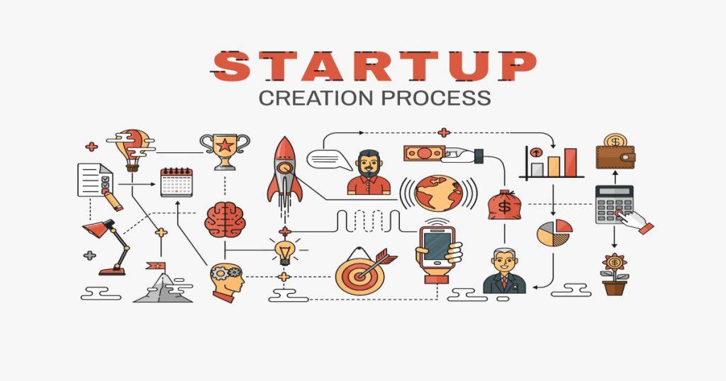 idee per avviare una startup